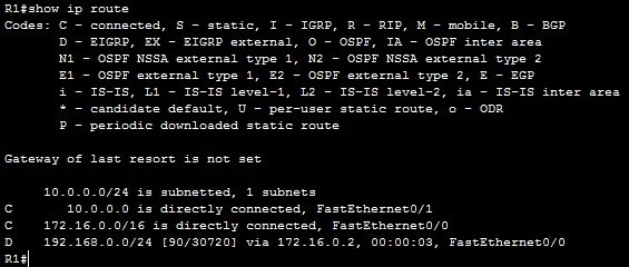 eigrp r1 show ip route