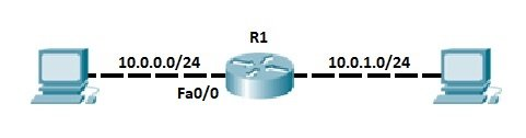 eigrp sample topology 2