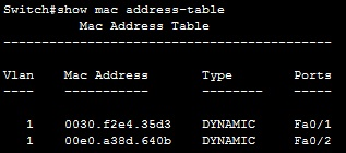 mac address table