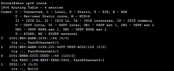 show ipv6 route