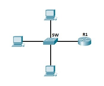 typical switch network