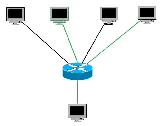 Multicast Ethernet address
