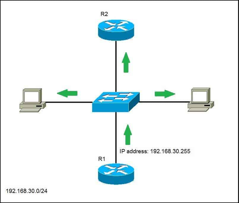broadcast ip address example