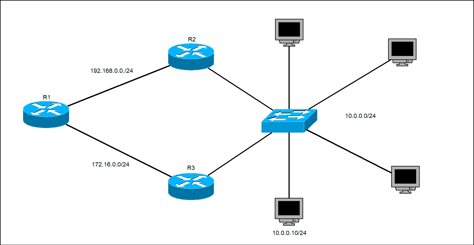 Create A Static Host Route How To Configure Intervlan Routing On Layer 3 Switches Cisco